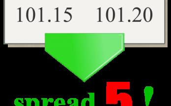 Spread forex adalah