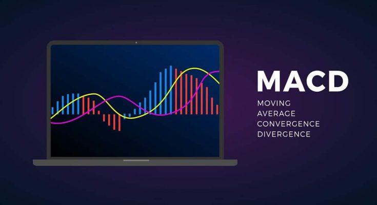 Mengenal Indikator MACD dan Cara Menggunakannya | Sekolah Forex | Belajar Forex | Belajar Trading